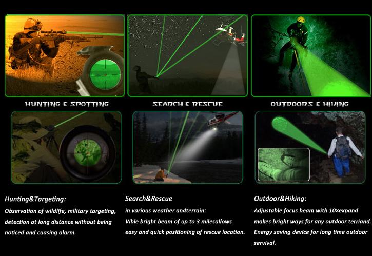 Designatore Laser A Lunga Distanza